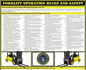 Forklift Operation Rules and Safety Poster